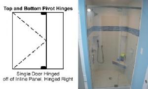 Door With Inline Panel Right