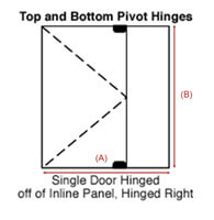 door_inline_panel_right_onpage
